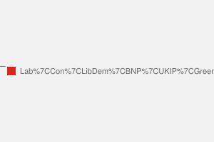 2010 General Election result in Bristol East